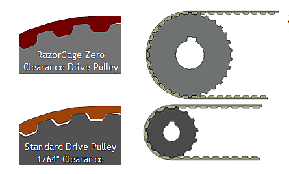 diagram of razorgage's pulley vs the standard