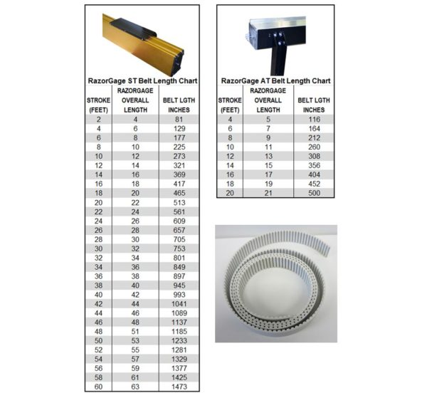 Get a new drive belt for your positioner saw system from RazorGage, sold per inch. Use this chart to find the length you need.