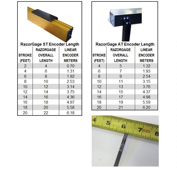 Linear encoder tape for your automated positioner saw stop from RazorGage is sold by the meter.