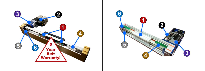 RazorGage Automatic Positioner Compared to Competitor Positioner.